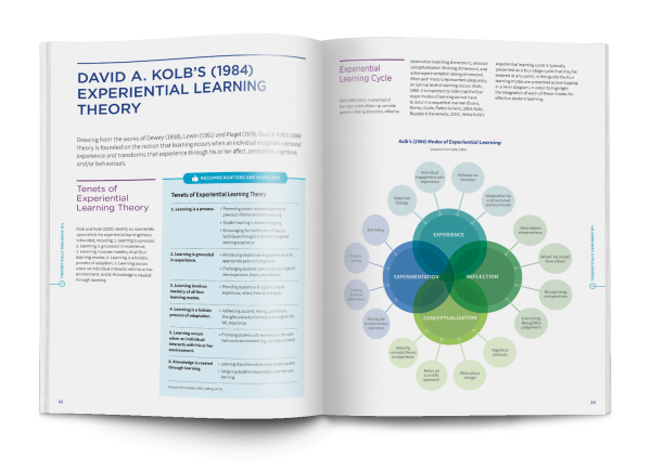 An open book featuring the spread for David Kolb's Experiential Learning Theory inside the HEQCO handbook. Tenets of Experiential Learning Theory displayed on the left page and a diagram of the model on the right page.